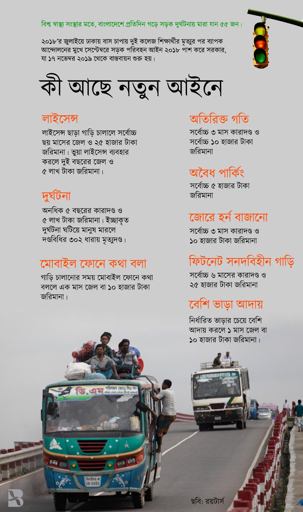 সড়ক পরিবহন আইন ২০১৮।