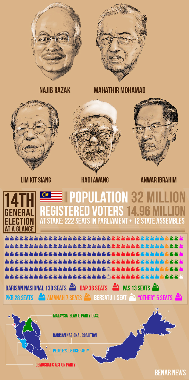 180306-MY-elex-infographic.jpg