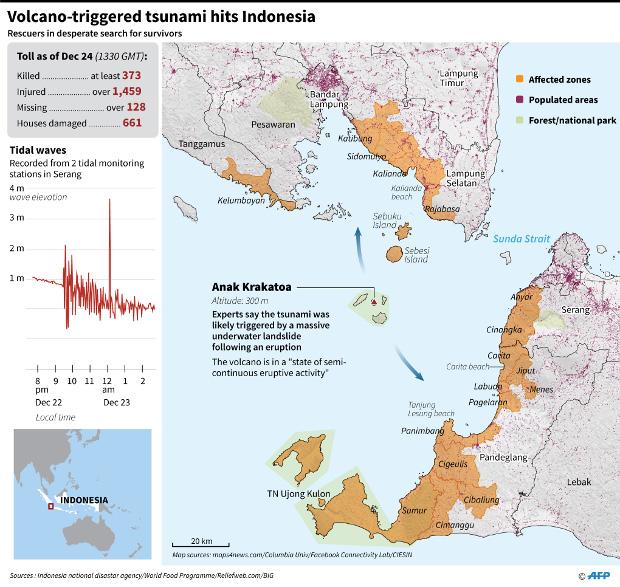 181224-ID-tsunami-graphic.jpg