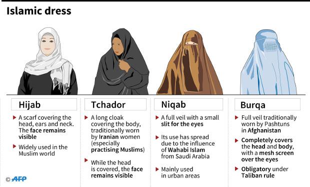 180201-ID-hijab-chart.jpg