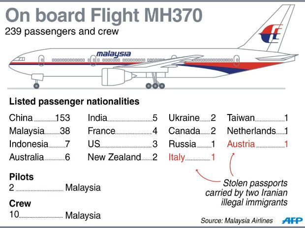 180110-620-2-MY-MH370-plane-graphic-AFP.jpg
