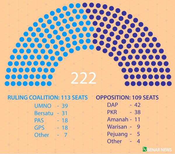 MY-parliament-Aug 27 2020-620.jpg