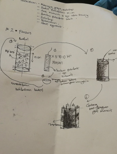 Malaysian police released this drawing about constructing an improvised explosive device that was seized from one of the suspects during the raid, Oct. 17, 2017. [N. Nantha/BenarNews]