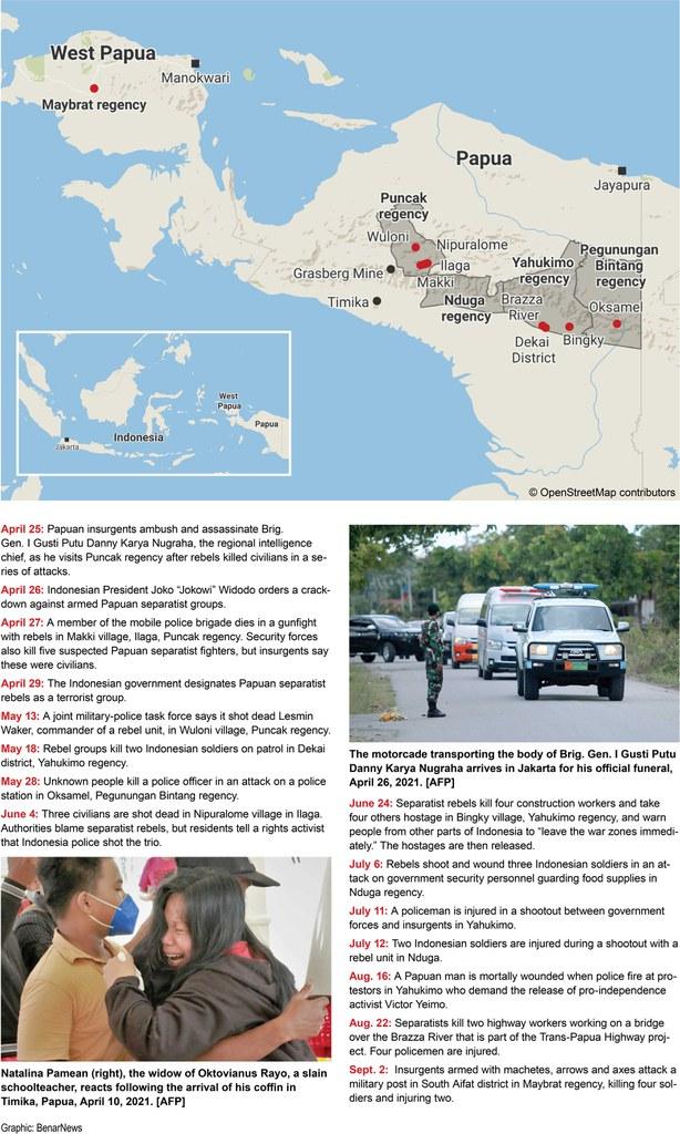 Papua-violence-with-photos-090321.jpg