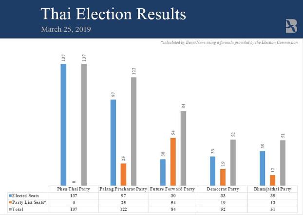Thai Election Result-2.jpg