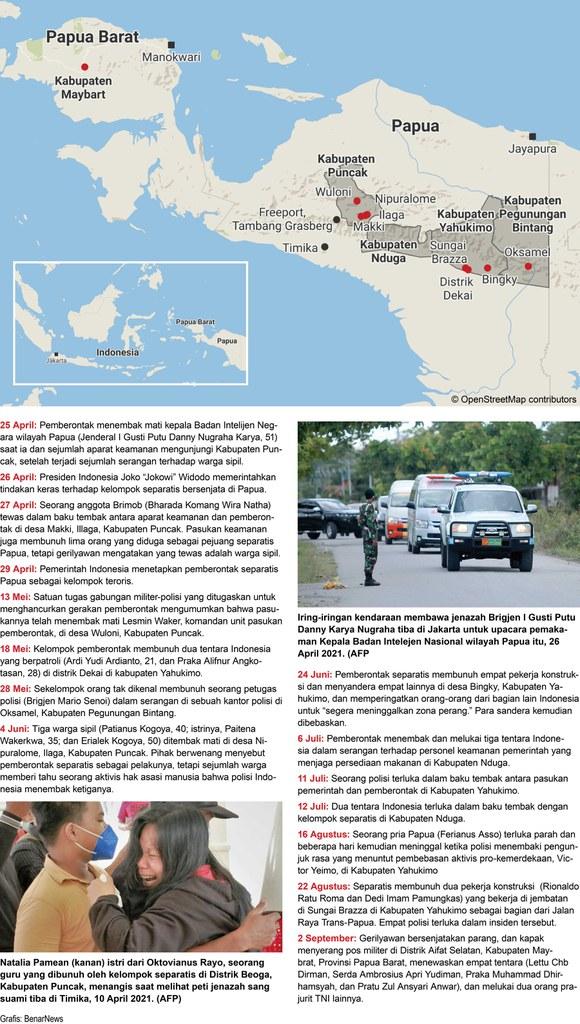 Papua-violence-Bahasa-Indonesian.jpg