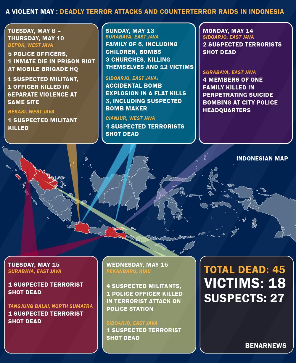 Pemetaan jumlah pelaku dan korban tewas dalam serangan teror dalam rentang beberapa hari sebelum dimulainya Bulan Ramadan, 2018. (BeritaBenar)